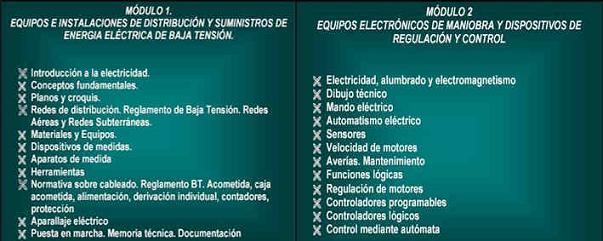 Cursos Electricidad Industrial + Instalaciones Electricas