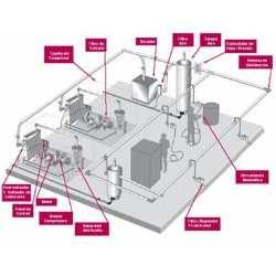 Curso electricidad + simbologia + instalaciones electricas