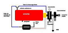 Curso fabrica un compresor de aire -aerografia-bricolaje